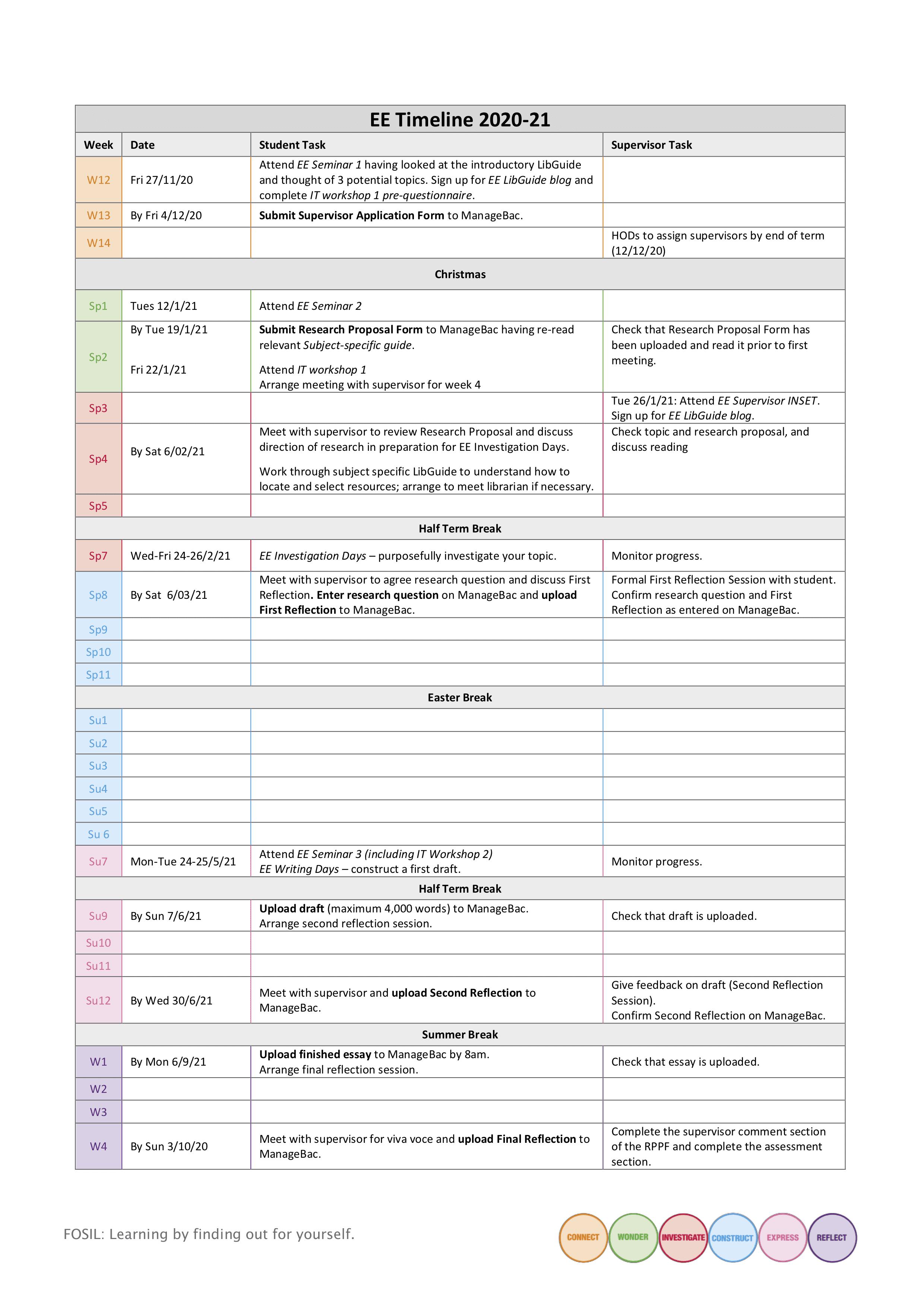 EE timetable 2020-21