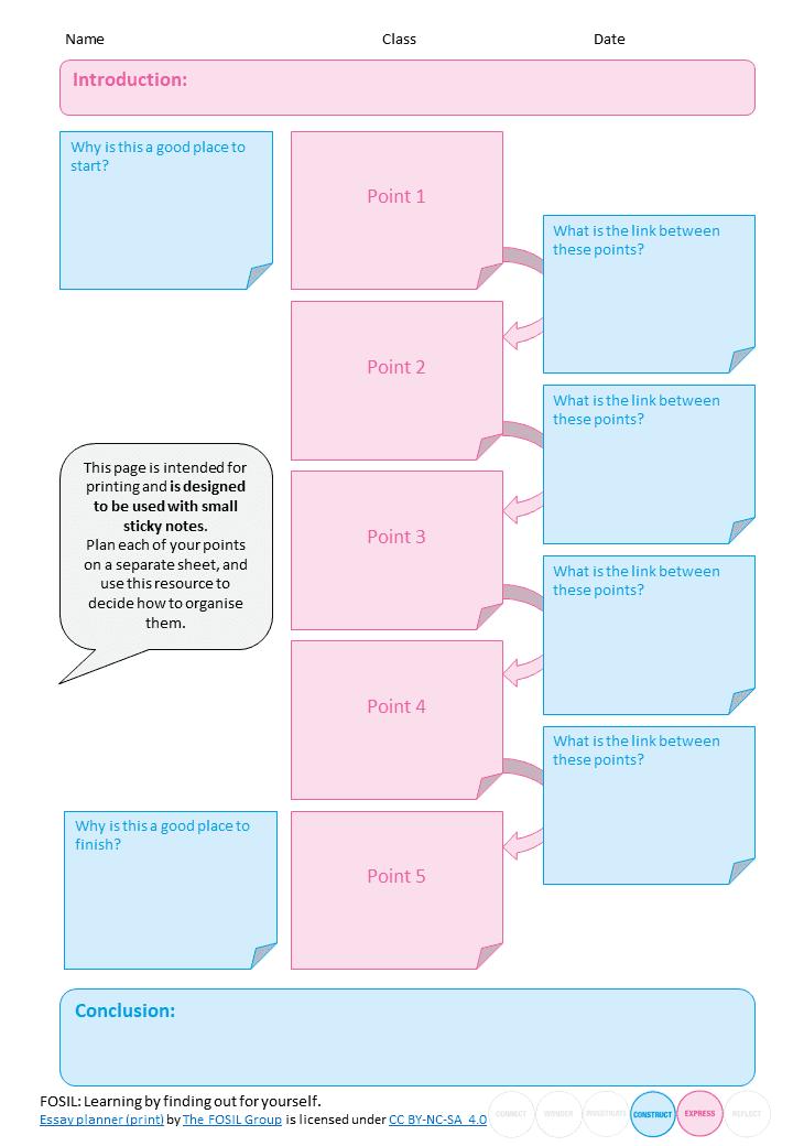 Print essay planer